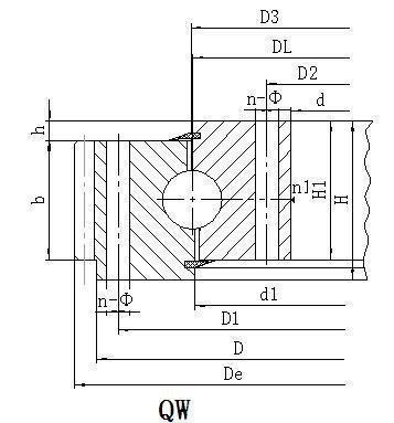 广州Q系列外齿型转盘轴承